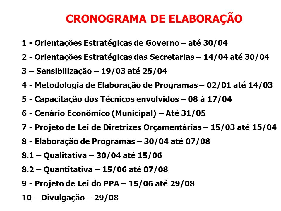 CRONOGRAMA DE ELABORAÇÃO