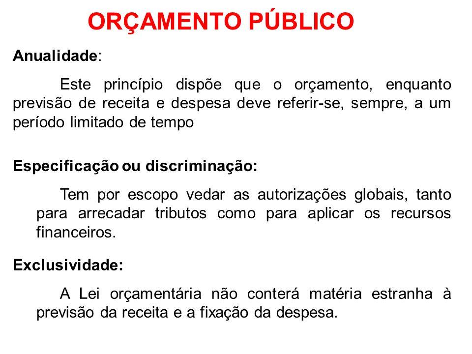 ORÇAMENTO PÚBLICO Anualidade: