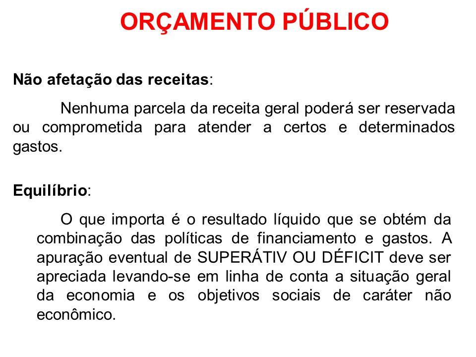 ORÇAMENTO PÚBLICO Não afetação das receitas: