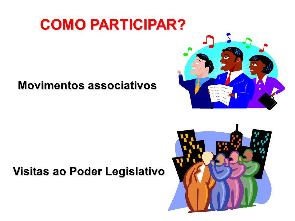 COMO PARTICIPAR Movimentos associativos Visitas ao Poder Legislativo