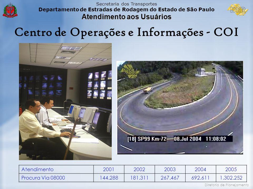 Centro de Operações e Informações - COI