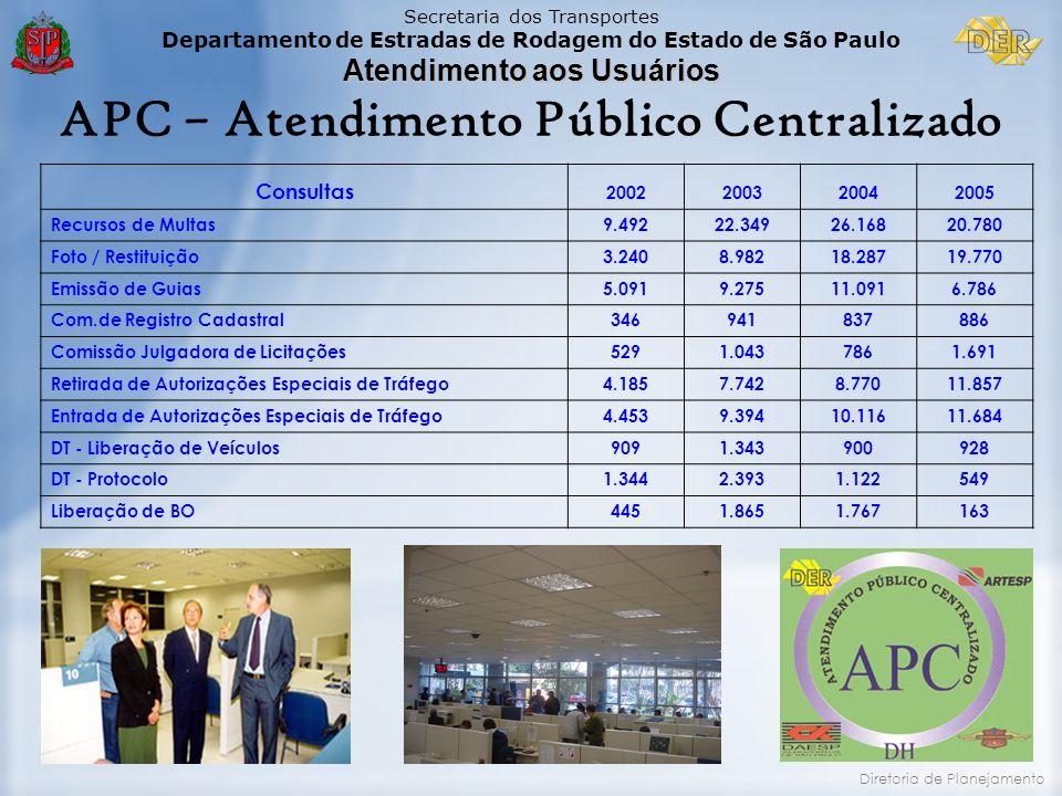 APC – Atendimento Público Centralizado
