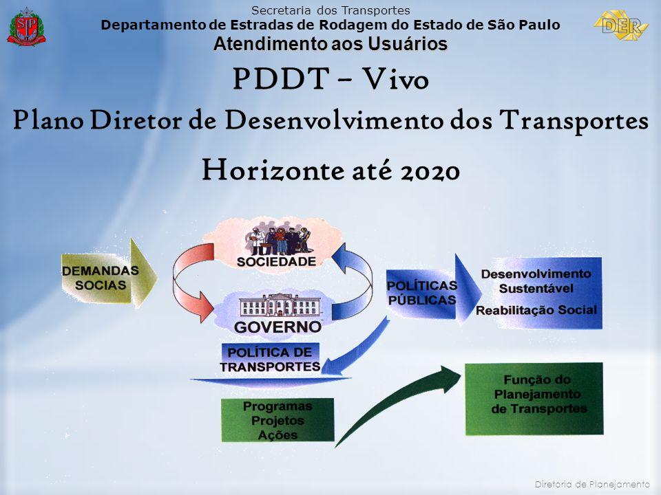 Plano Diretor de Desenvolvimento dos Transportes