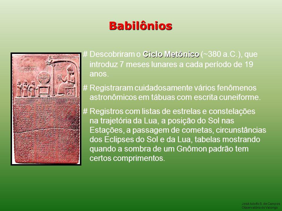 Babilônios # Descobriram o Ciclo Metônico (~380 a.C.), que