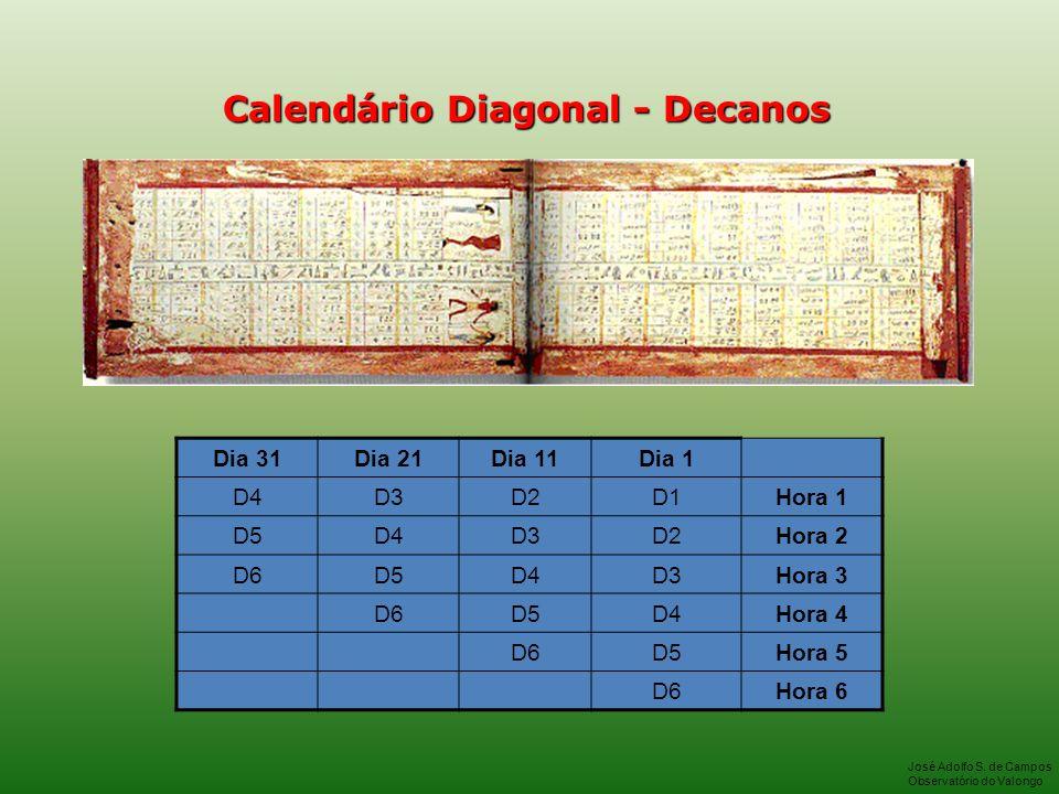 Calendário Diagonal - Decanos