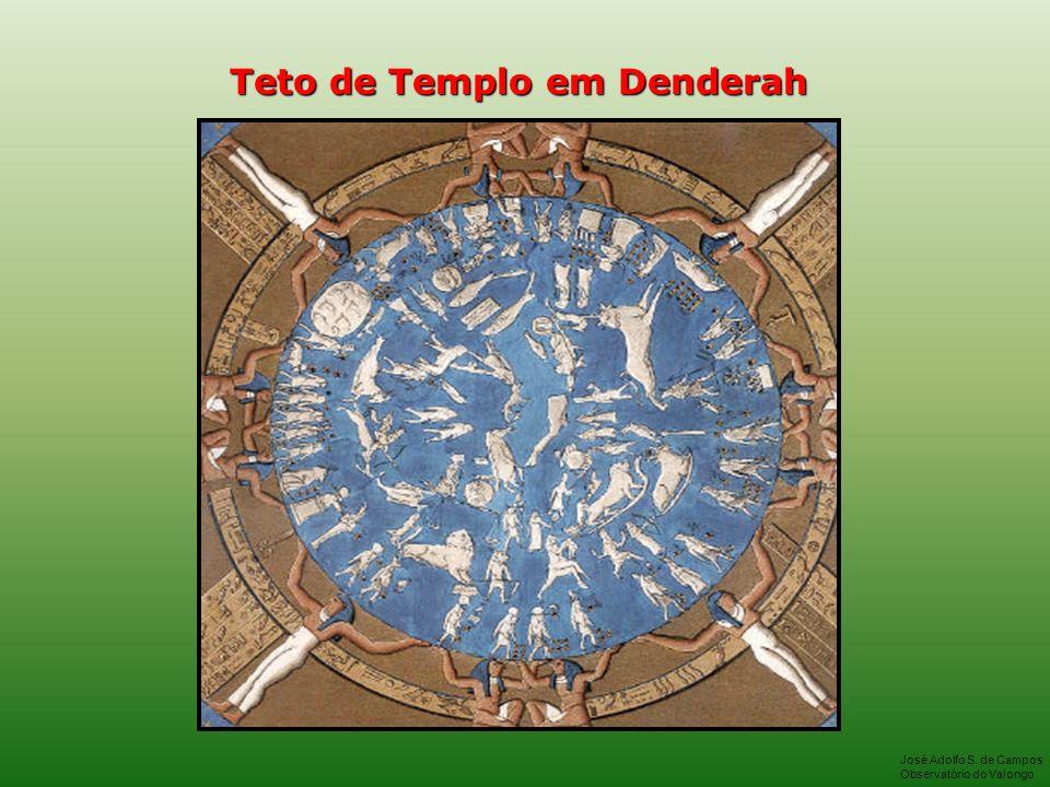 Teto de Templo em Denderah