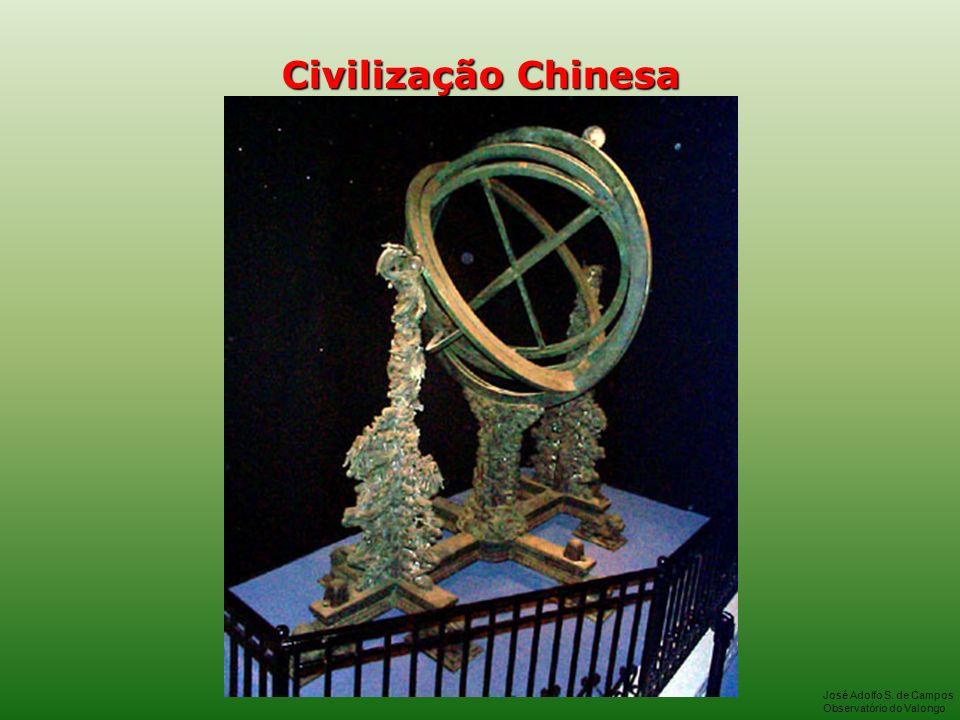Civilização Chinesa José Adolfo S. de Campos Observatório do Valongo