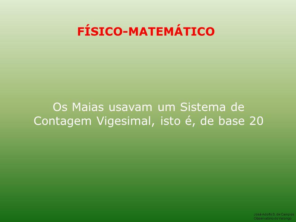 Os Maias usavam um Sistema de Contagem Vigesimal, isto é, de base 20