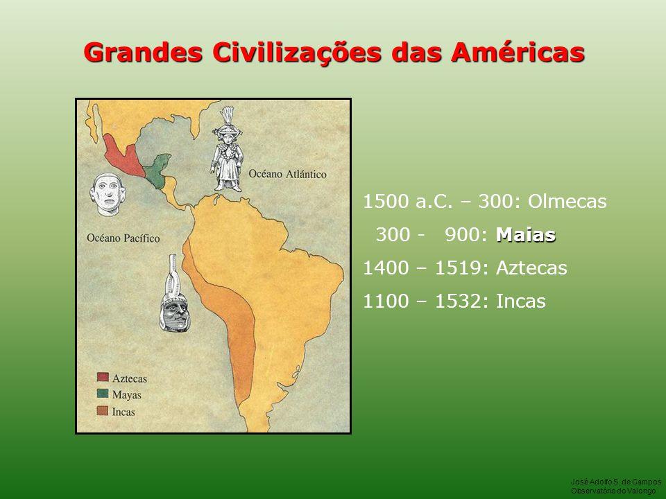 Grandes Civilizações das Américas