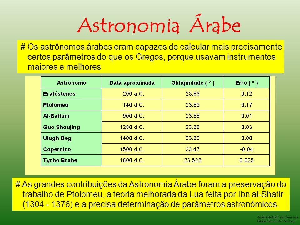 Astronomia Árabe # Os astrônomos árabes eram capazes de calcular mais precisamente. certos parâmetros do que os Gregos, porque usavam instrumentos.