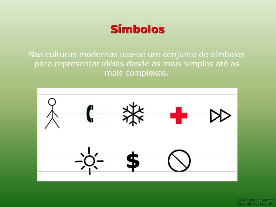 Símbolos Nas culturas modernas usa-se um conjunto de símbolos para representar idéias desde as mais simples até as mais complexas.