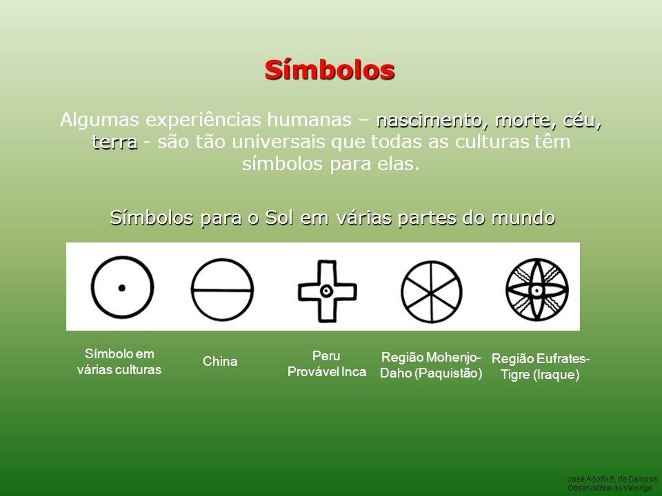 Símbolos Algumas experiências humanas – nascimento, morte, céu, terra - são tão universais que todas as culturas têm símbolos para elas.