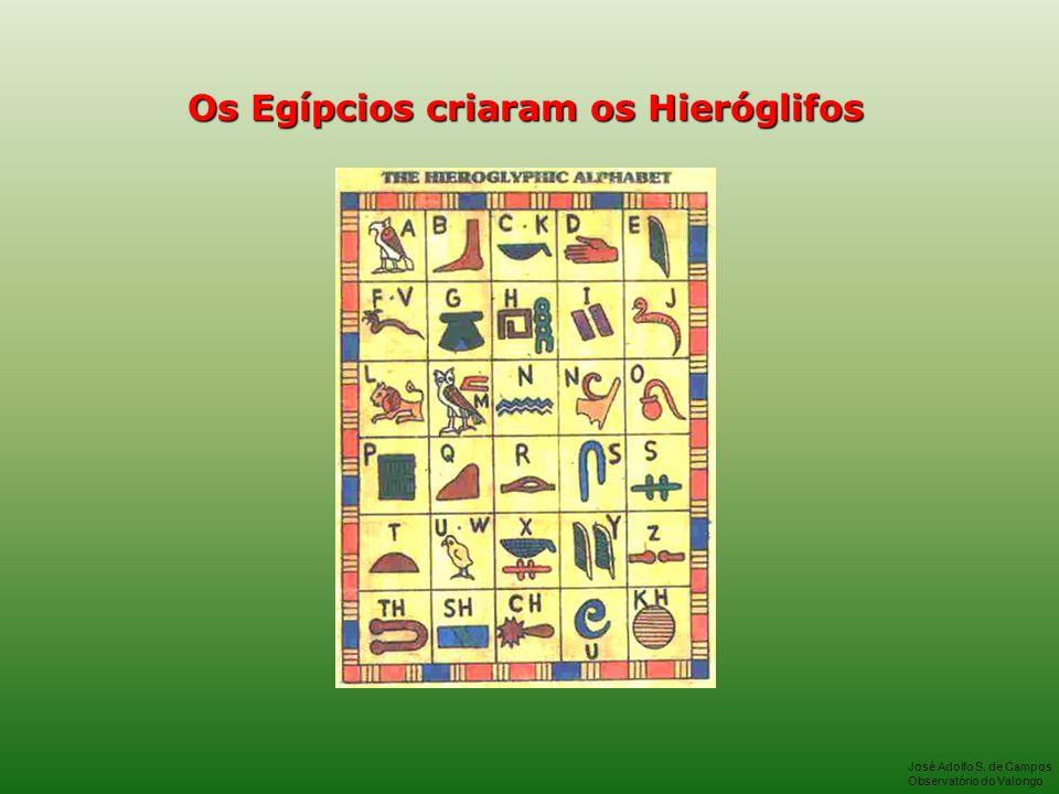 Os Egípcios criaram os Hieróglifos