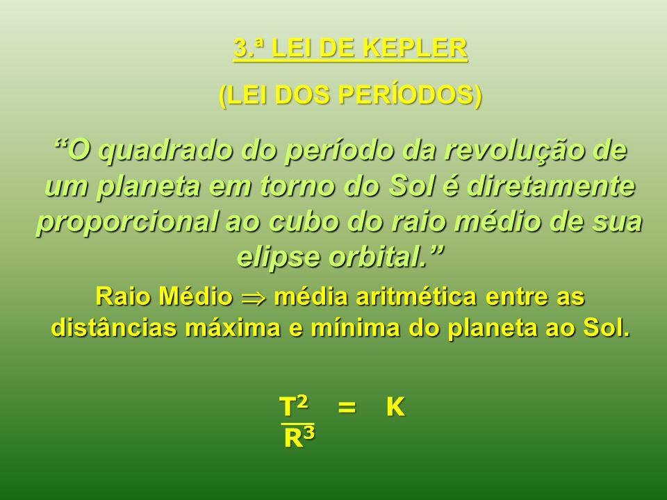 3.ª LEI DE KEPLER (LEI DOS PERÍODOS)