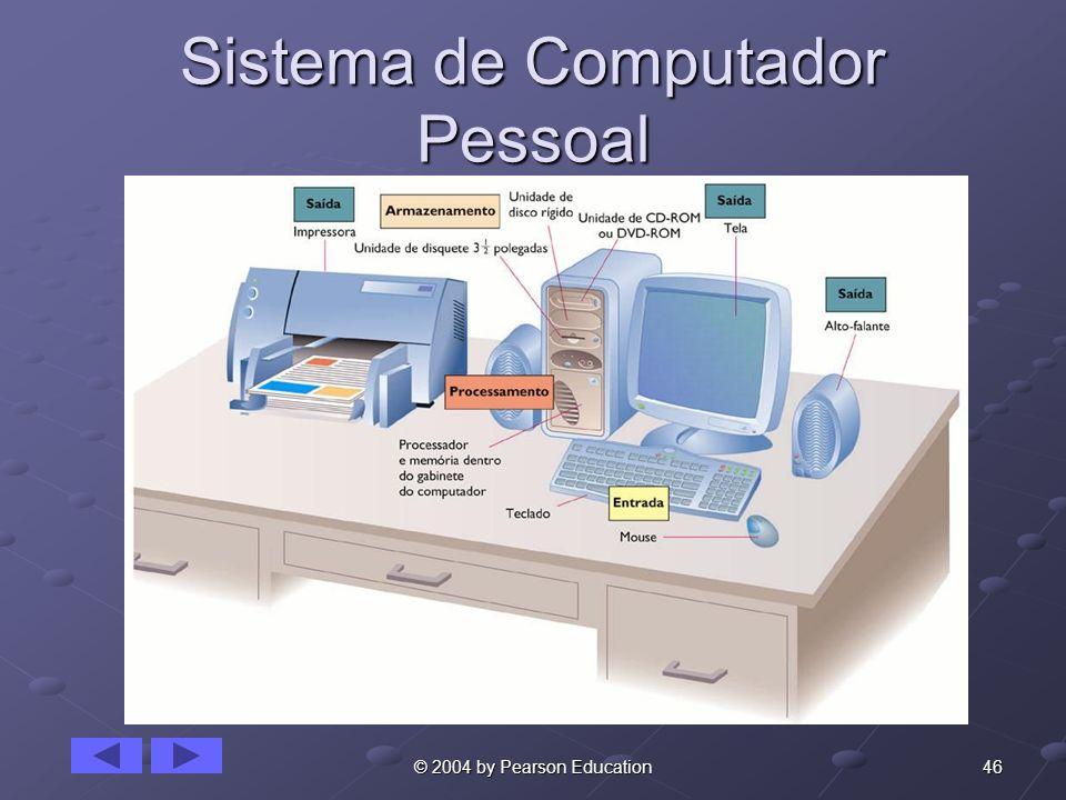 Sistema de Computador Pessoal
