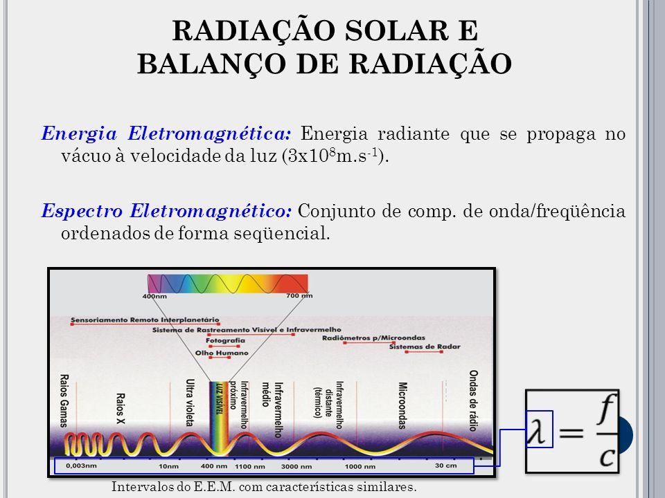 RADIAÇÃO SOLAR E BALANÇO DE RADIAÇÃO