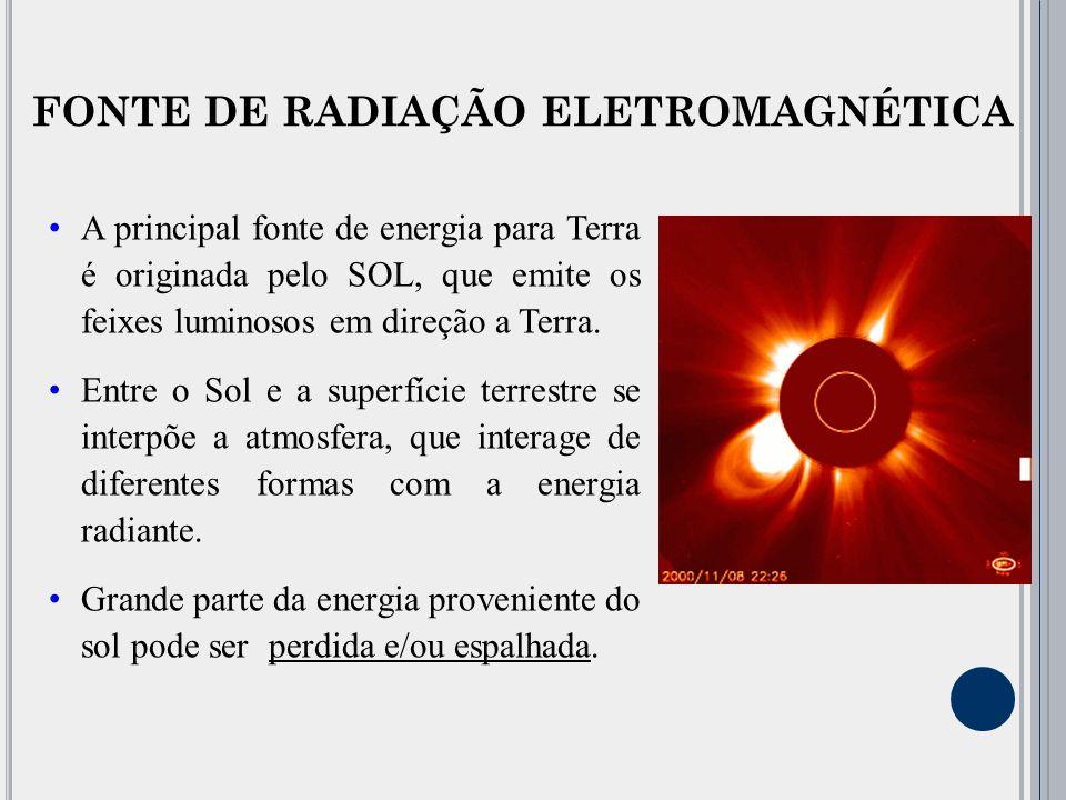 FONTE DE RADIAÇÃO ELETROMAGNÉTICA