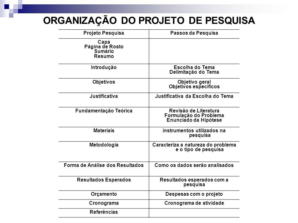 ORGANIZAÇÃO DO PROJETO DE PESQUISA