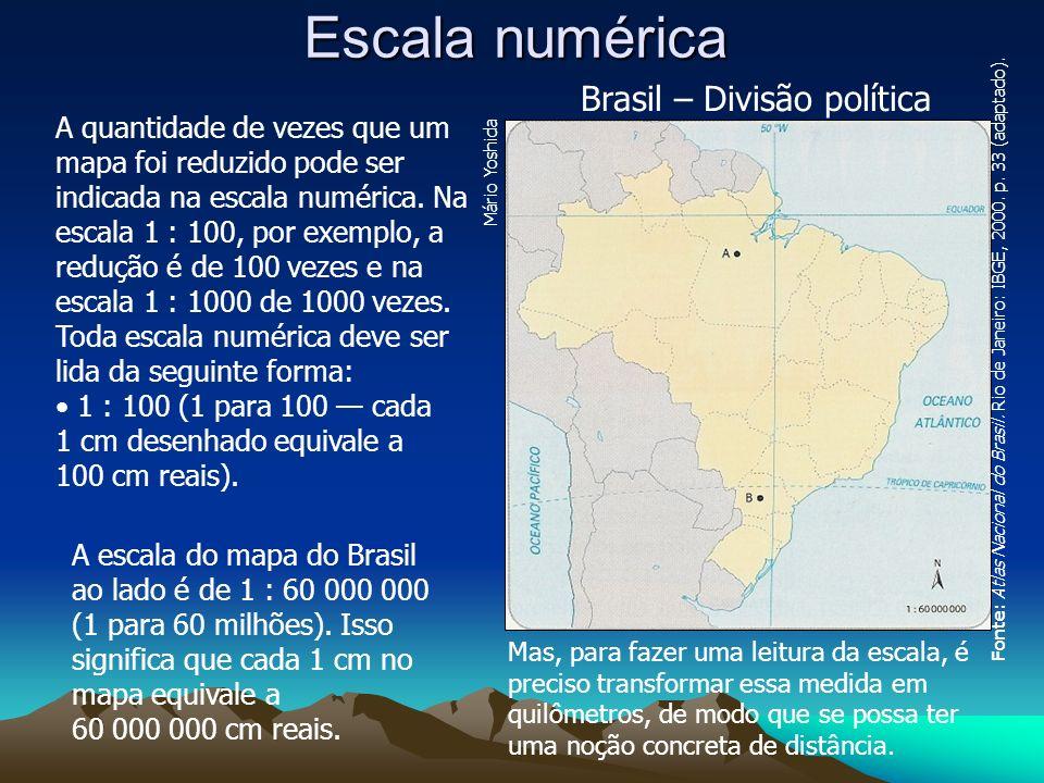 Brasil – Divisão política
