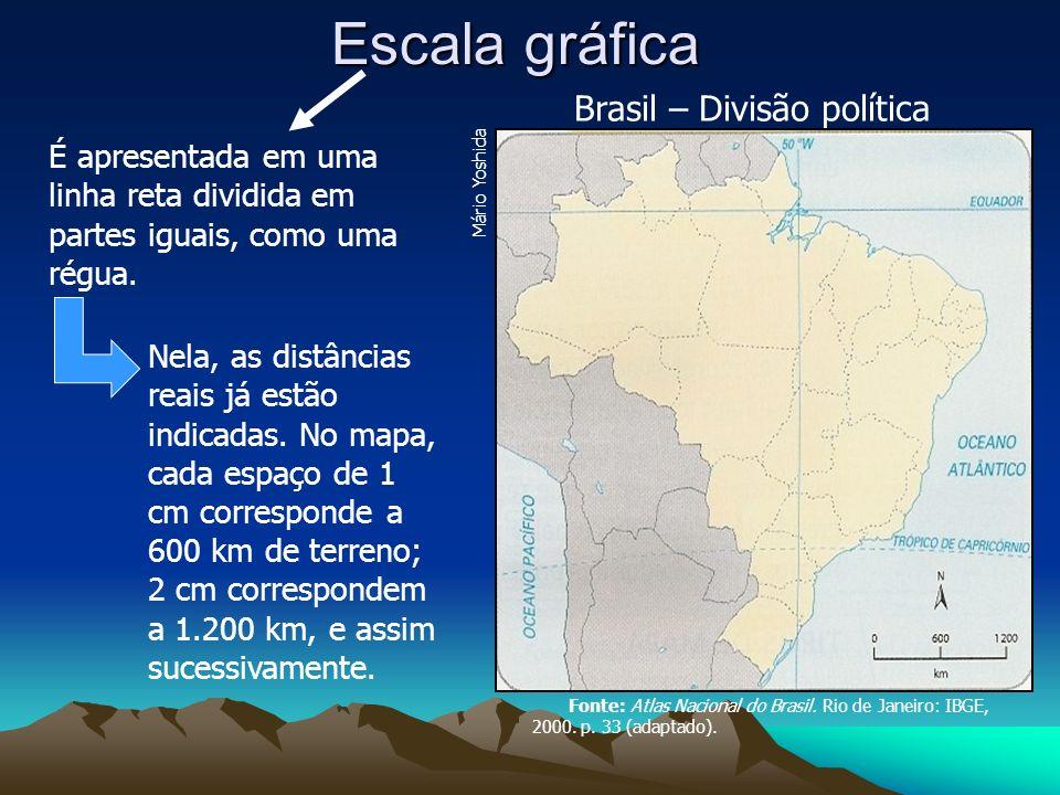 Escala gráfica Brasil – Divisão política