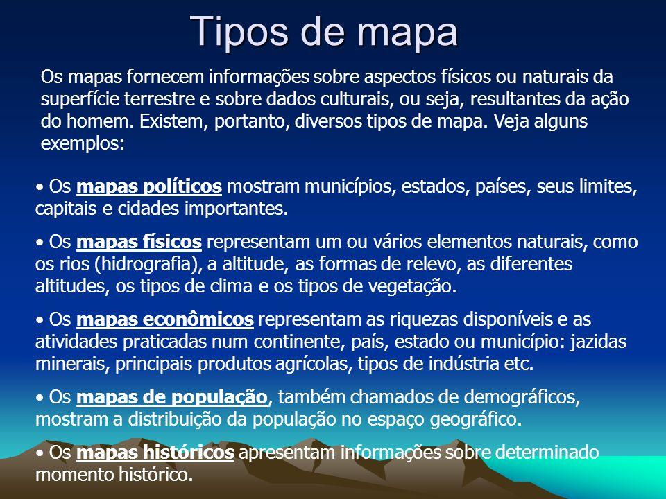 Tipos de mapa