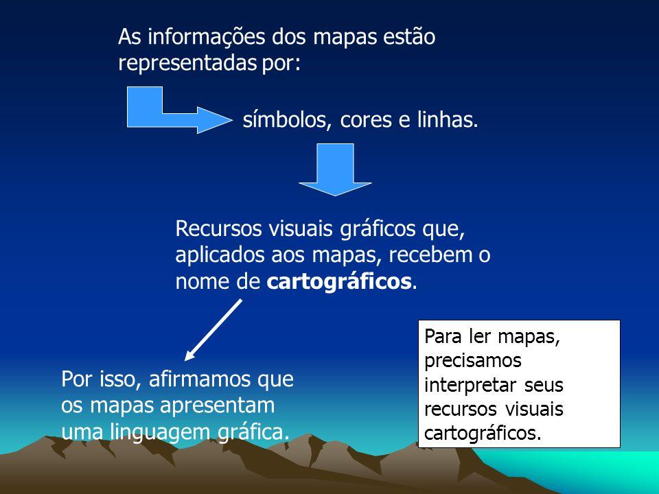 As informações dos mapas estão representadas por: