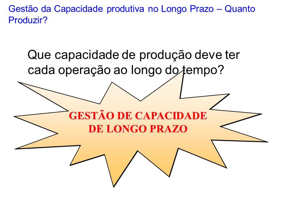 GESTÃO DE CAPACIDADE DE LONGO PRAZO