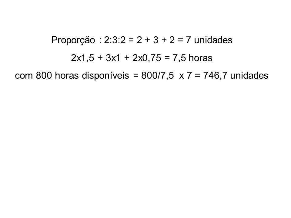 Proporção : 2:3:2 = 2 + 3 + 2 = 7 unidades