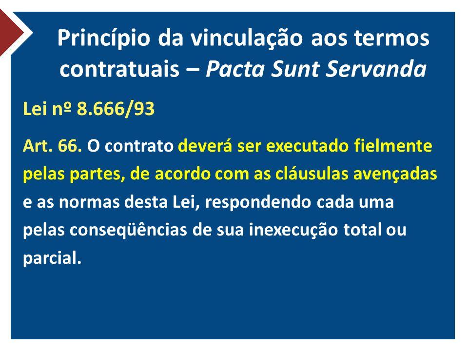 Princípio da vinculação aos termos contratuais – Pacta Sunt Servanda