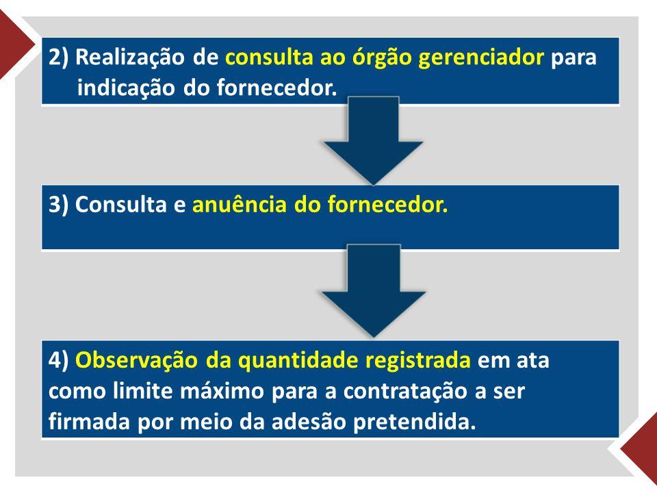 2) Realização de consulta ao órgão gerenciador para