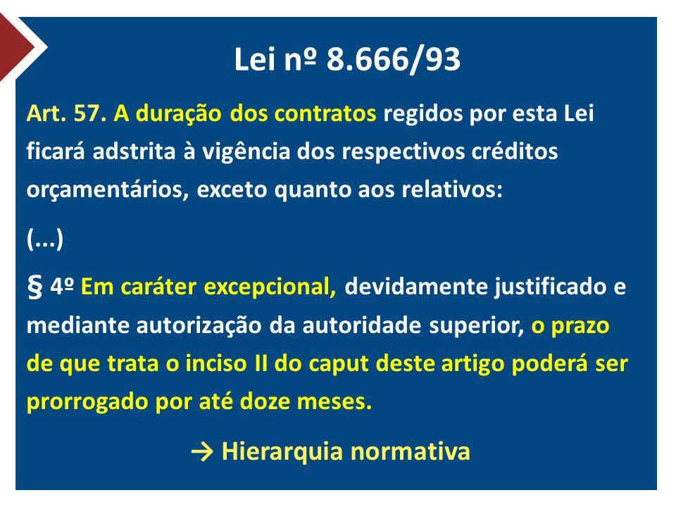 → Hierarquia normativa