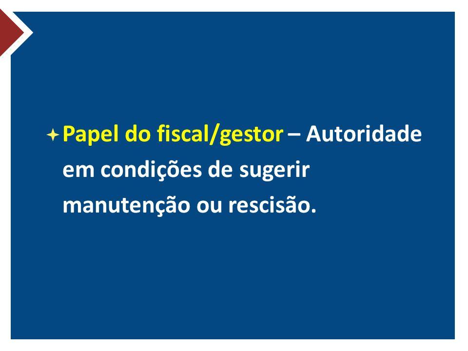 Papel do fiscal/gestor – Autoridade em condições de sugerir manutenção ou rescisão.