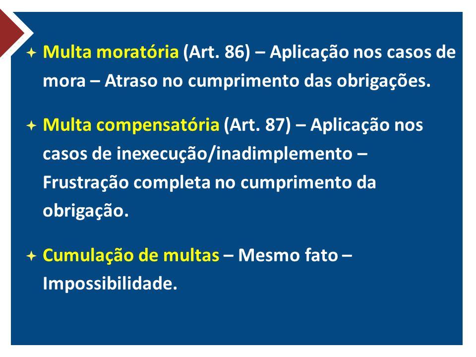Multa moratória (Art. 86) – Aplicação nos casos de mora – Atraso no cumprimento das obrigações.