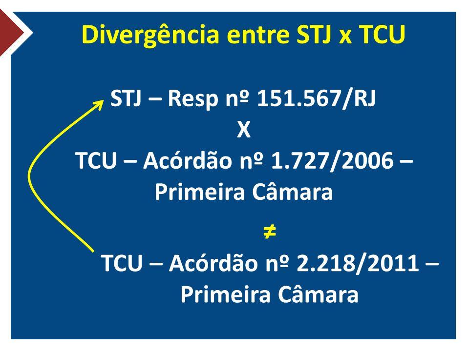 ≠ TCU – Acórdão nº 2.218/2011 – Primeira Câmara