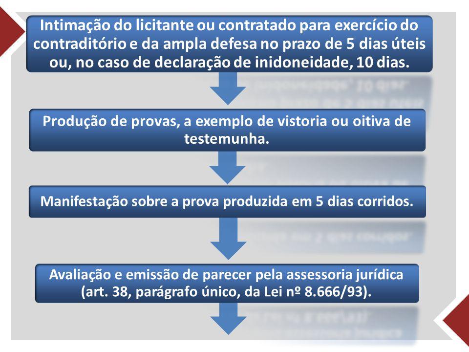 Intimação do licitante ou contratado para exercício do contraditório e da ampla defesa no prazo de 5 dias úteis ou, no caso de declaração de inidoneidade, 10 dias.