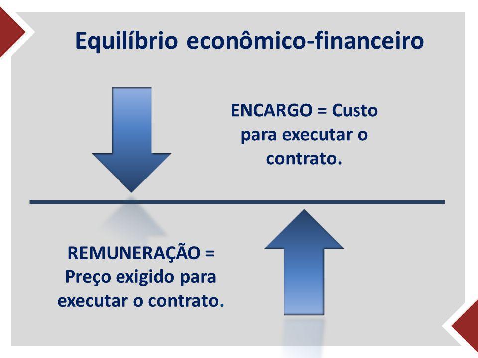 Equilíbrio econômico-financeiro