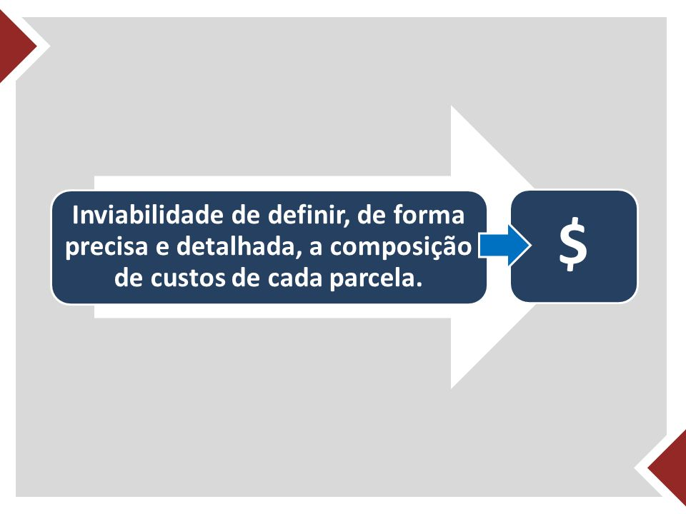 Inviabilidade de definir, de forma precisa e detalhada, a composição de custos de cada parcela.