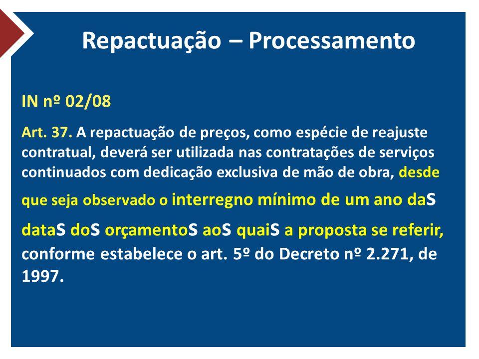 Repactuação – Processamento