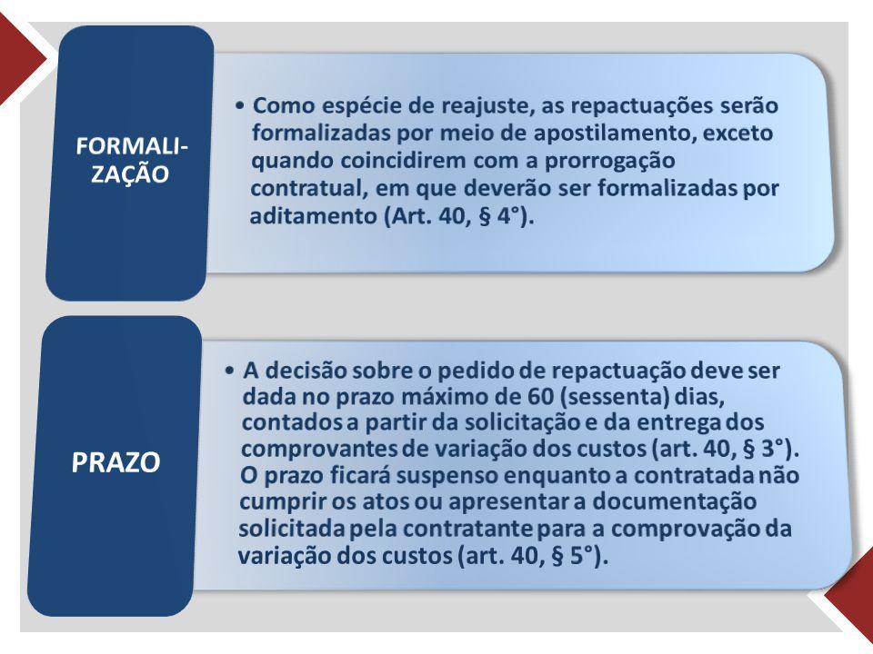 FORMALI- ZAÇÃO