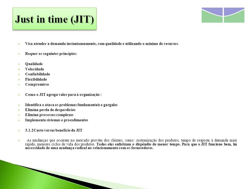 Just in time (JIT) Visa atender a demanda instantaneamente, com qualidade e utilizando o mínimo de recursos.