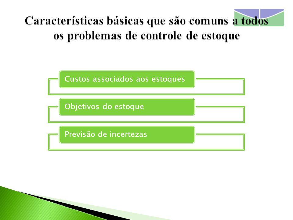 Características básicas que são comuns a todos os problemas de controle de estoque