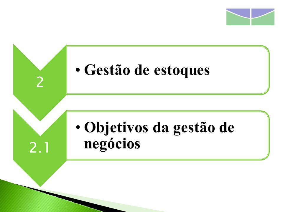 Objetivos da gestão de negócios