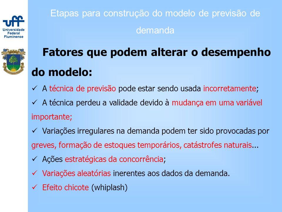 Etapas para construção do modelo de previsão de demanda