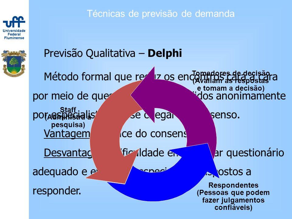 Técnicas de previsão de demanda