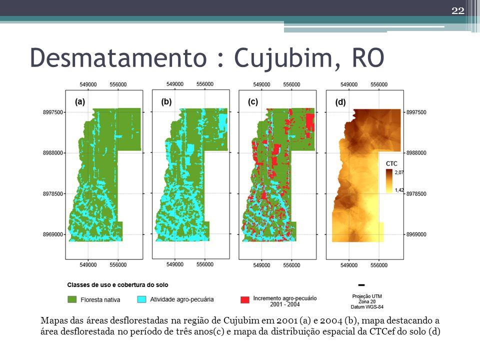 Desmatamento : Cujubim, RO