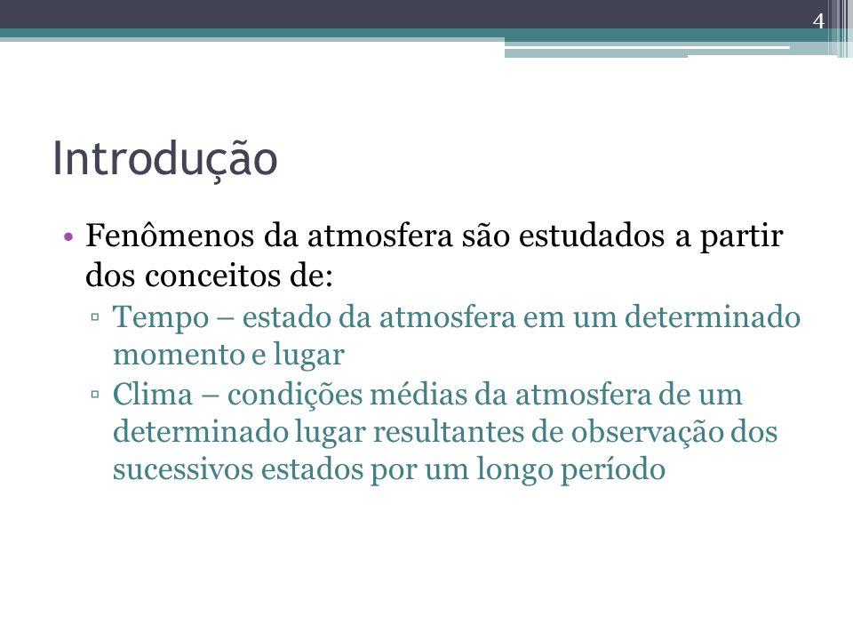 Introdução Fenômenos da atmosfera são estudados a partir dos conceitos de: Tempo – estado da atmosfera em um determinado momento e lugar.