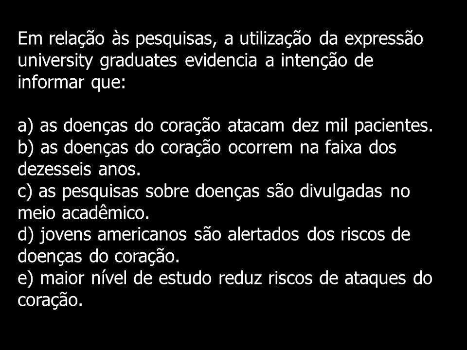 Em relação às pesquisas, a utilização da expressão university graduates evidencia a intenção de informar que: