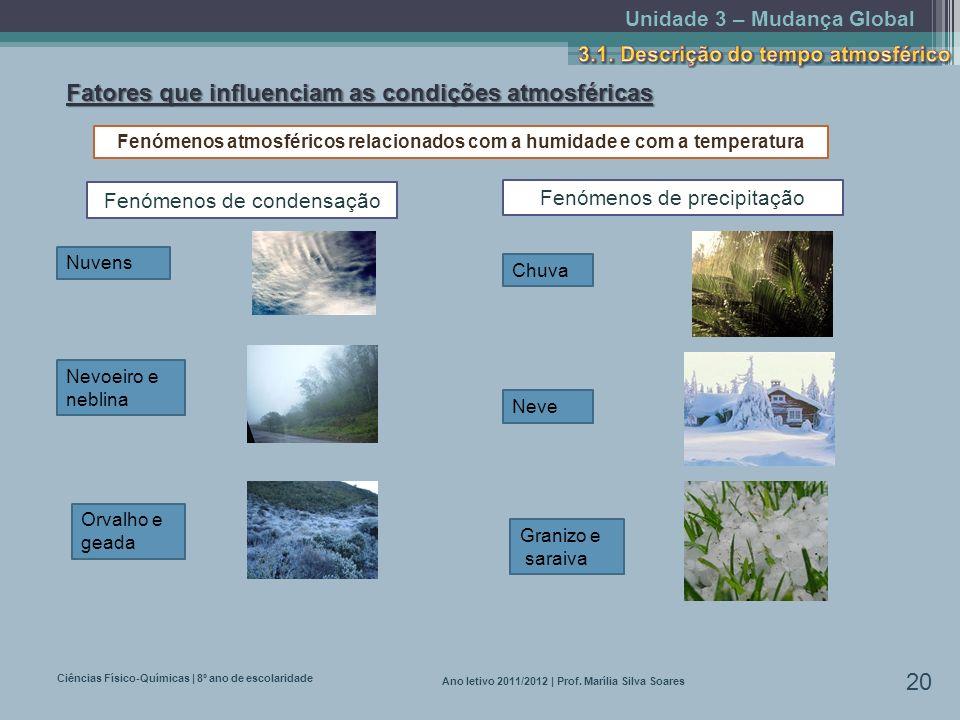Fatores que influenciam as condições atmosféricas