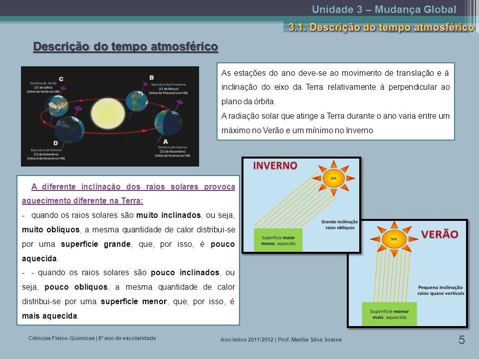 Descrição do tempo atmosférico