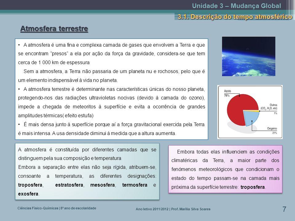 Atmosfera terrestre Unidade 3 – Mudança Global